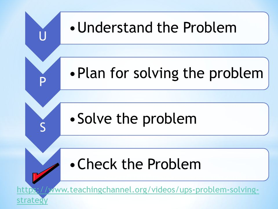 U Understand the Problem P Plan for solving the problem S Solve the problemCheck the Problem https://www.teachingchannel.org/videos/ups-problem-solving- strategy