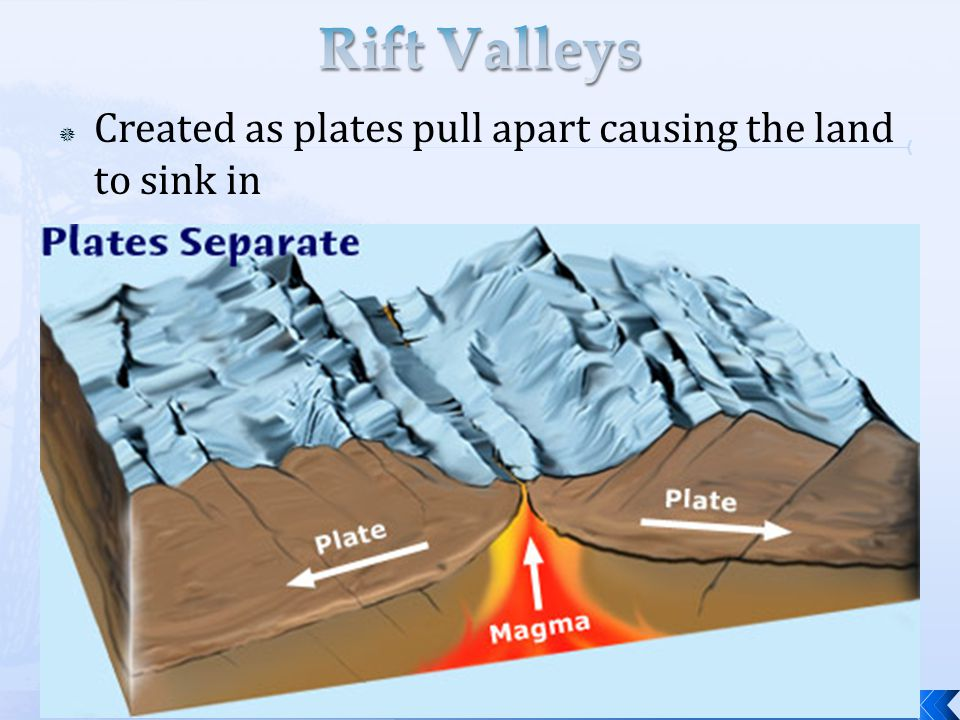  Created as plates pull apart causing the land to sink in