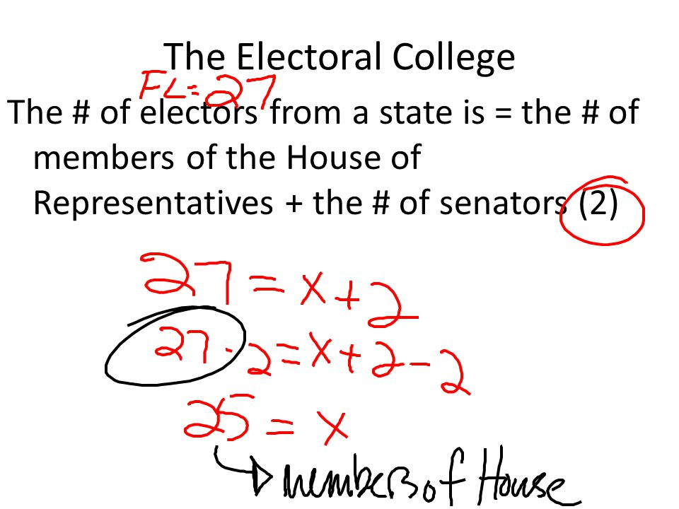The Electoral College The # of electors from a state is = the # of members of the House of Representatives + the # of senators (2)