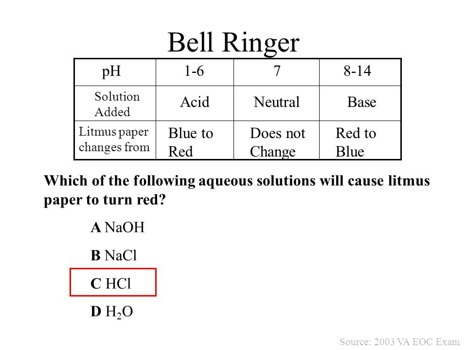 Bell Ringer Which of the following aqueous solutions will cause litmus paper to turn red? A NaOH B NaCl C HCl D H 2 O pH1-678-14 Solution Added Litmus