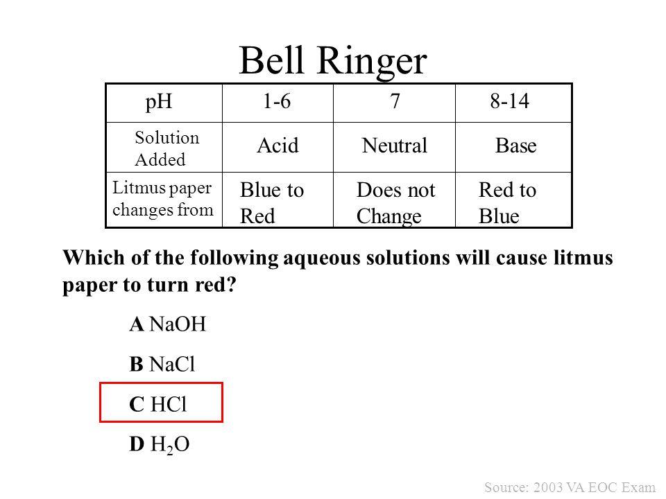 pH Acids and Bases