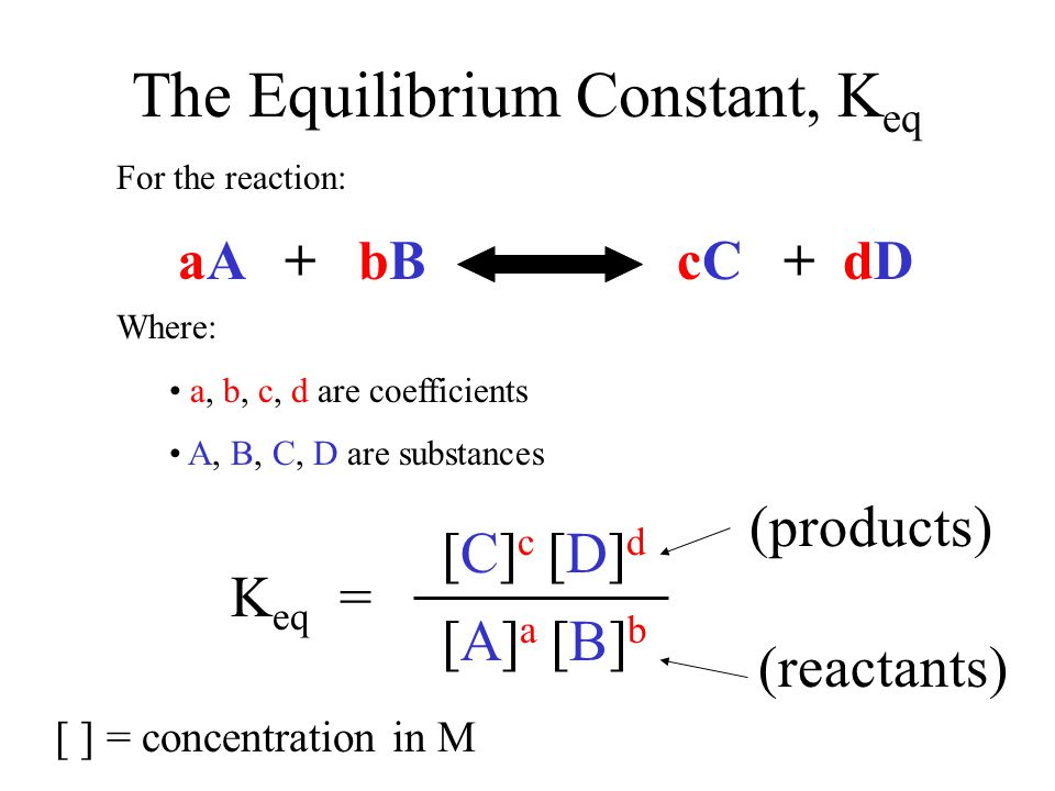 The Equilibrium Constant, K eq For the reaction: NO 2 + NO 2 N 2 O 4 K eq = [N 2 O 4 ] 1 [NO 2 ] 1 K eq = [N 2 O 4 ] 1 [NO 2 ] 2 2 NO 2 N 2 O 4 = [N 2 O 4 ] [NO 2 ] 2 = [N 2 O 4 ] [NO 2 ] 2