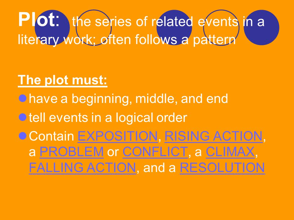 Plot Diagram: BEGINNING MIDDLE END Exposition Rising Action Conflict Climax Falling Action Resolution