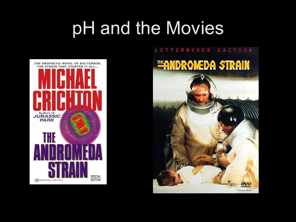 pH and the Movies