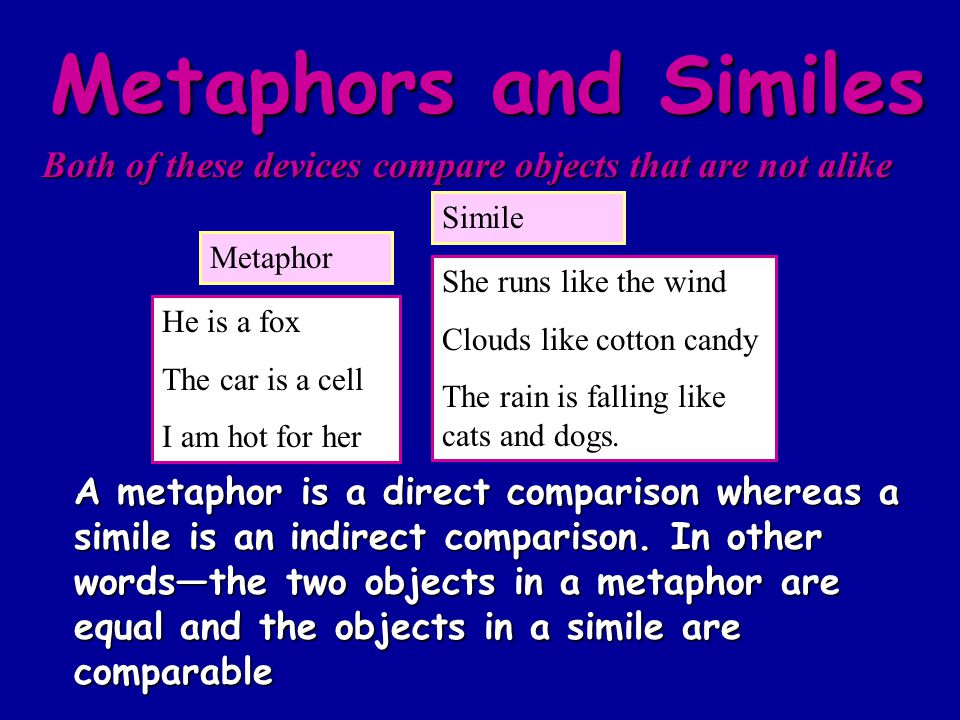 Metaphors and Similes Both of these devices compare objects that are not alike Metaphor Simile He is a fox The car is a cell I am hot for her She runs
