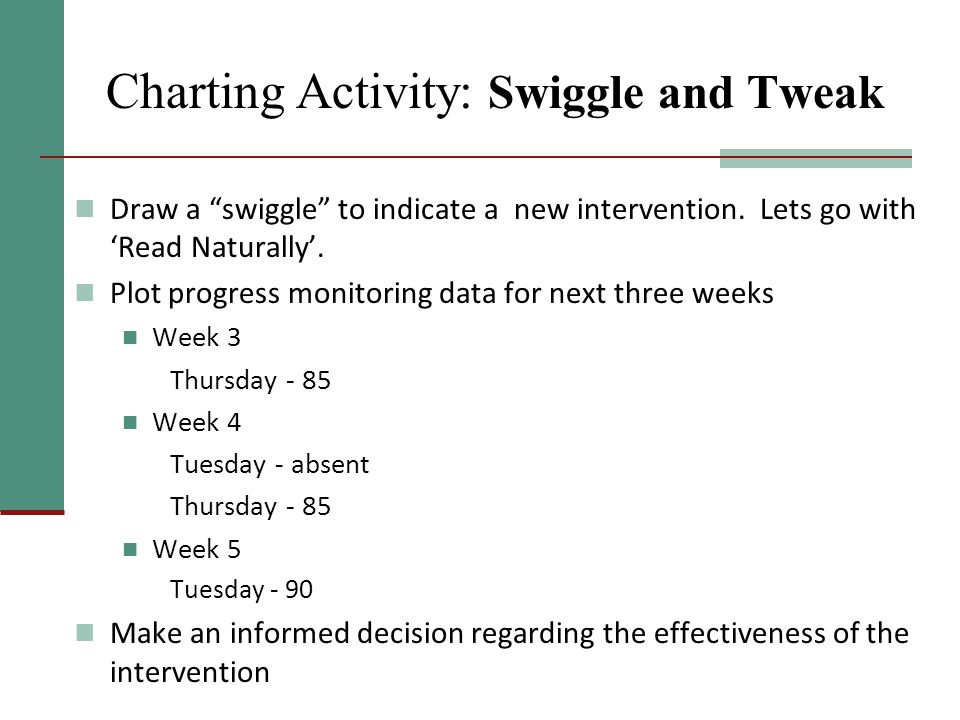 Charting Activity: Swiggle and Tweak Draw a swiggle to indicate a new intervention.