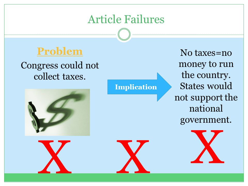 Article Failures Problem Congress could not collect taxes. Implication No taxes=no money to run the country. States would not support the national gov