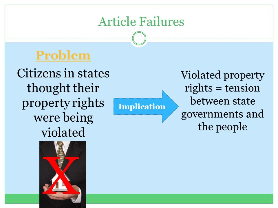 Article Failures Problem Citizens in states thought their property rights were being violated Implication Violated property rights = tension between s