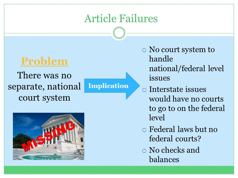 Article Failures  No court system to handle national/federal level issues  Interstate issues would have no courts to go to on the federal level  Fe