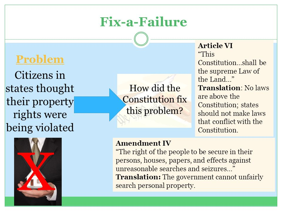 "Problem Citizens in states thought their property rights were being violated How did the Constitution fix this problem? Article VI ""This Constitution…"