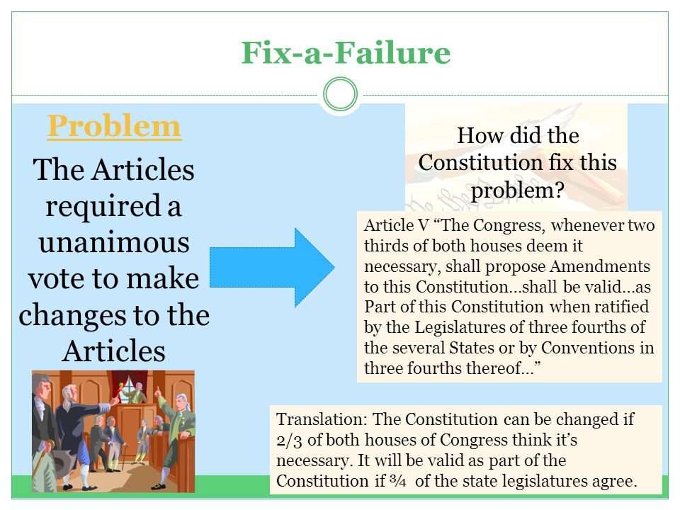 "Problem The Articles required a unanimous vote to make changes to the Articles How did the Constitution fix this problem? Article V ""The Congress, whe"