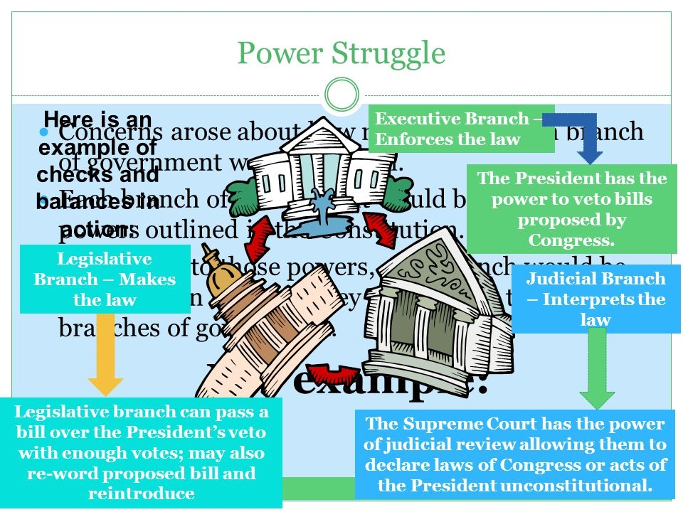 Power Struggle Concerns arose about how much power each branch of government would be given. Each branch of government would be given certain powers o