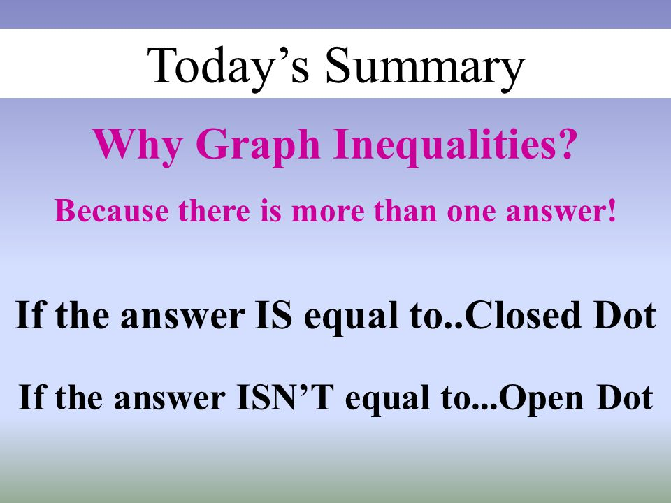 Today's Summary Why Graph Inequalities.Because there is more than one answer.