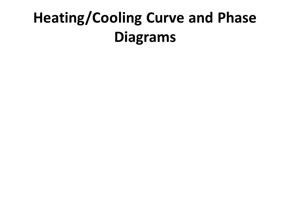 Heating Cooling Curve and Phase Diagrams 9.