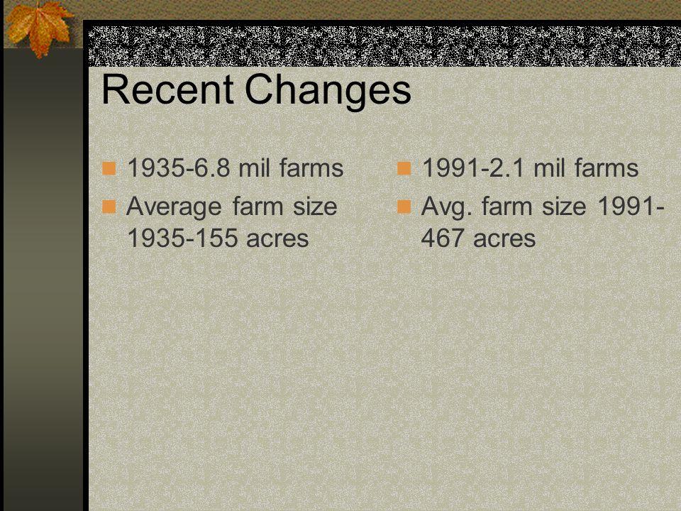 Recent Changes 1935-6.8 mil farms Average farm size 1935-155 acres 1991-2.1 mil farms Avg.