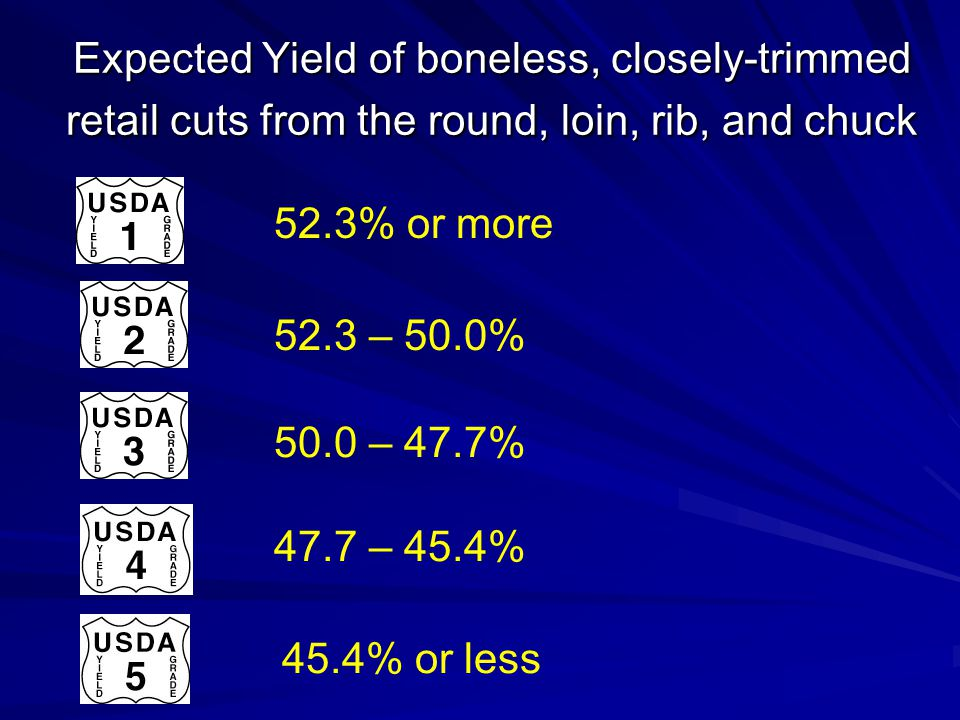 Expected Yield of boneless, closely-trimmed retail cuts from the round, loin, rib, and chuck 52.3% or more 52.3 – 50.0% 50.0 – 47.7% 47.7 – 45.4% 45.4% or less