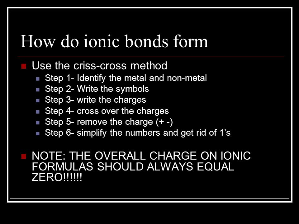 How do ionic bonds form Use the criss-cross method Step 1- Identify the metal and non-metal Step 2- Write the symbols Step 3- write the charges Step 4