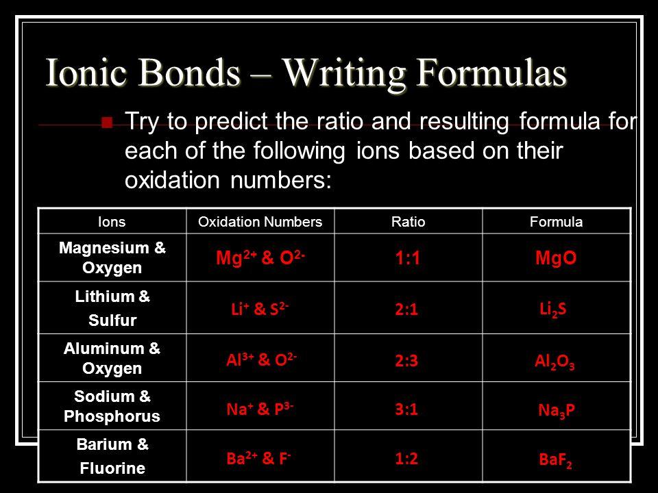 Ionic Bonds – Writing Formulas IonsOxidation NumbersRatioFormula Magnesium & Oxygen Mg 2+ & O 2- 1:1MgO Lithium & Sulfur Aluminum & Oxygen Sodium & Ph