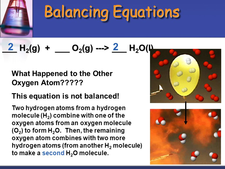 Balancing Equations ___ H 2 (g) + ___ O 2 (g) ---> ___ H 2 O(l) 22 What Happened to the Other Oxygen Atom????? This equation is not balanced! Two hydr