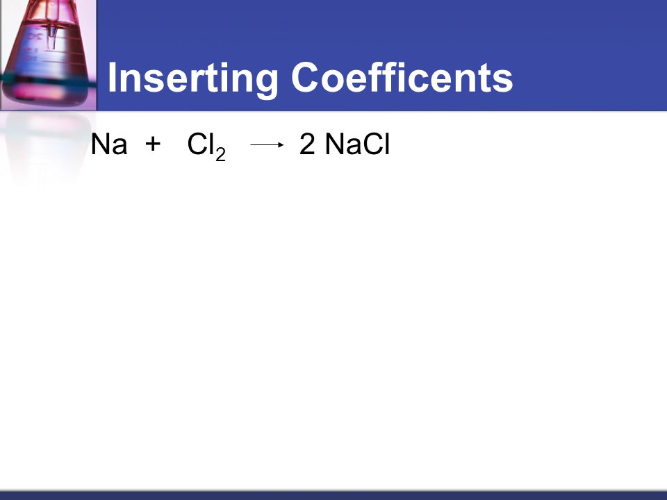 Inserting Coefficents Na + Cl 2 2 NaCl