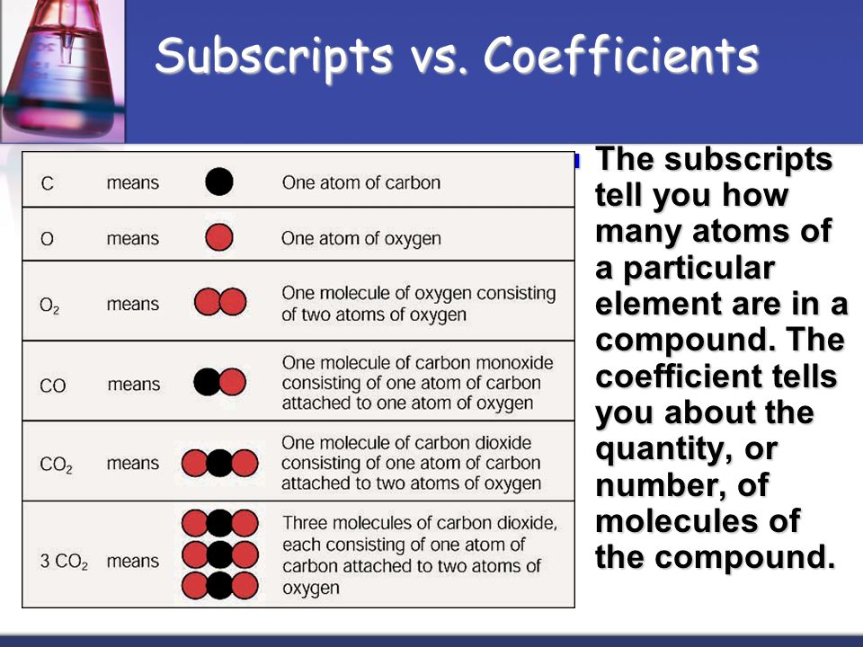 Subscripts vs. Coefficients The subscripts tell you how many atoms of a particular element are in a compound. The coefficient tells you about the quan