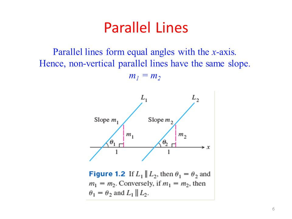 Perpendicular Lines 7 If two non-vertical lines L 1 and L 2 are perpendicular, their slopes m 1 and m 2 satisfy m 1 m 2 = – 1, so each slope is the negative reciprocal of the other:
