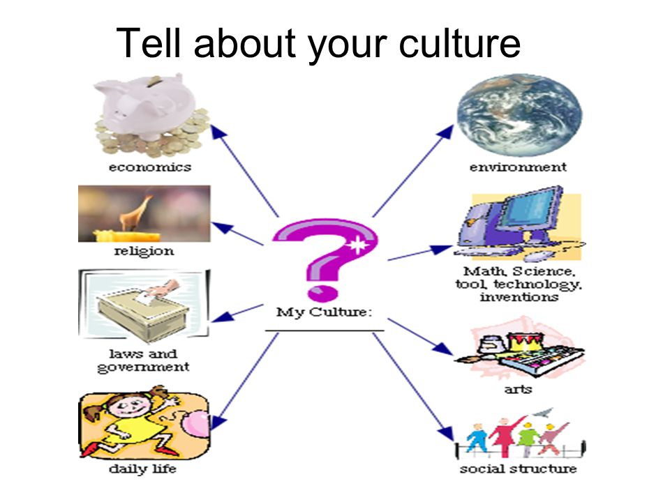 Tell about your culture