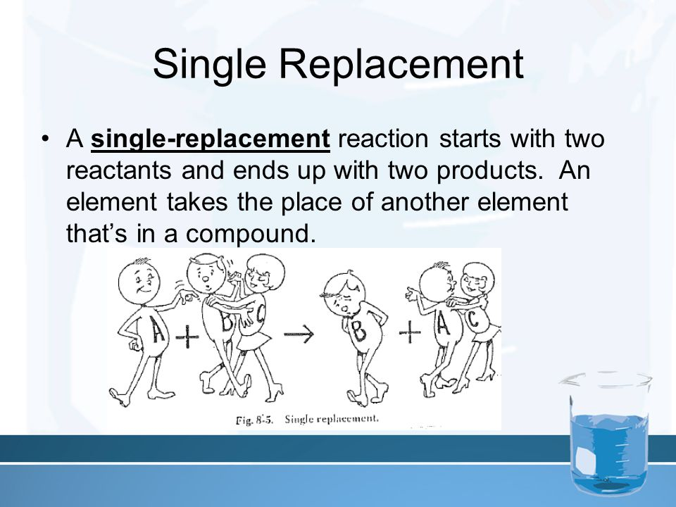 Single Replacement A single-replacement reaction starts with two reactants and ends up with two products. An element takes the place of another elemen