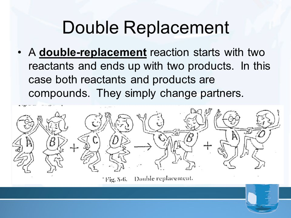 Double Replacement A double-replacement reaction starts with two reactants and ends up with two products. In this case both reactants and products are