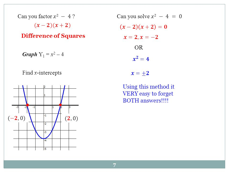 Graph Y 1 = x 2 – 4 7 Find x-intercepts Difference of Squares Using this method it VERY easy to forget BOTH answers!!!! OR