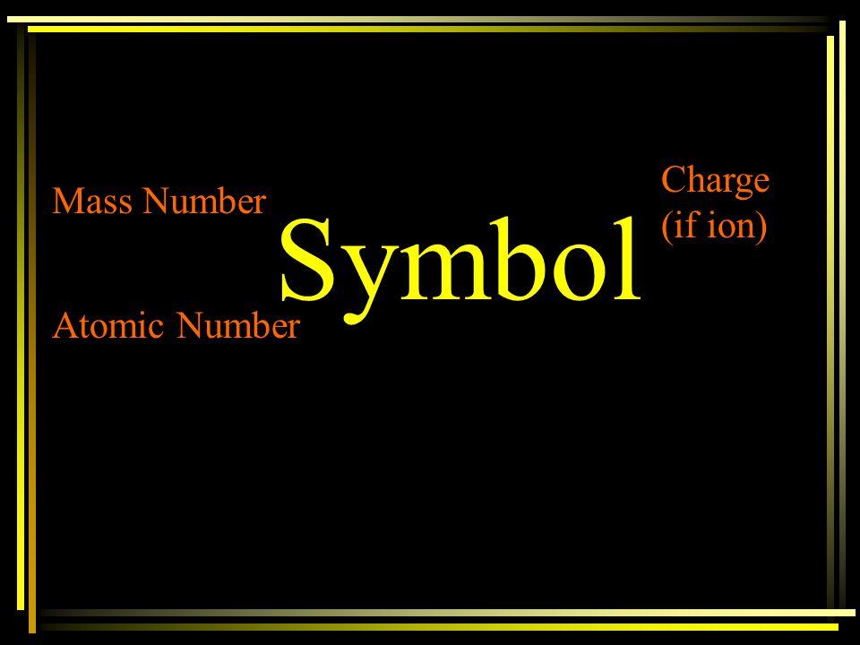 APE MAN Atomic Number =Proton # =Electron # Mass # -Atomic Number = Neutron #