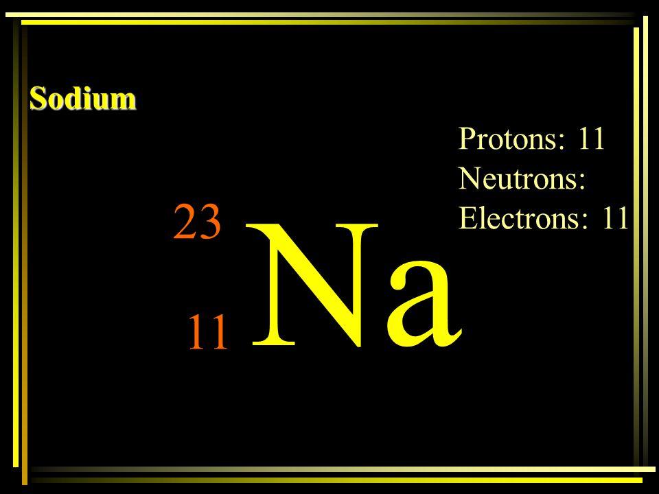 Na Sodium 23 11 Protons: 11 Neutrons: Electrons: