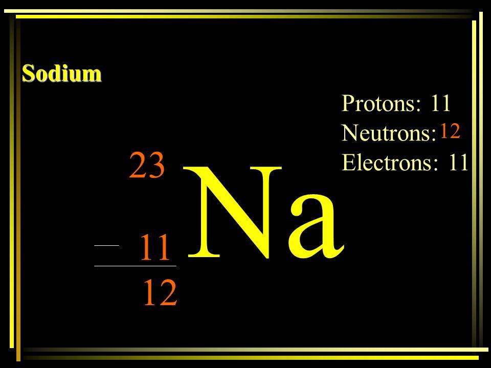 Na Sodium 23 11 Protons: 11 Neutrons: Electrons: 11
