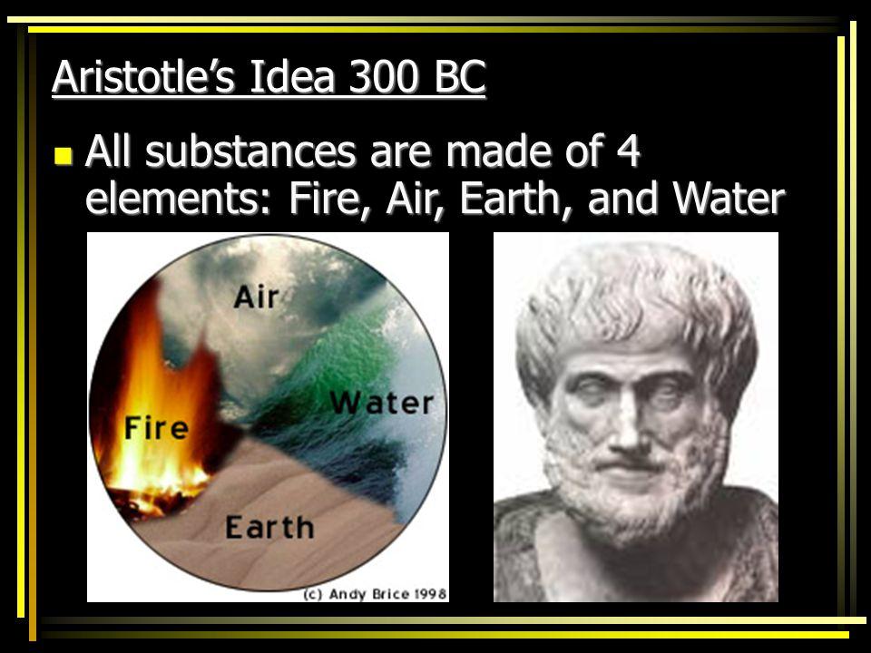 http://www.brl.ntt.co.jp/group/but suden-g/img/redball.gif18 Democritus 400 BC Atoms -