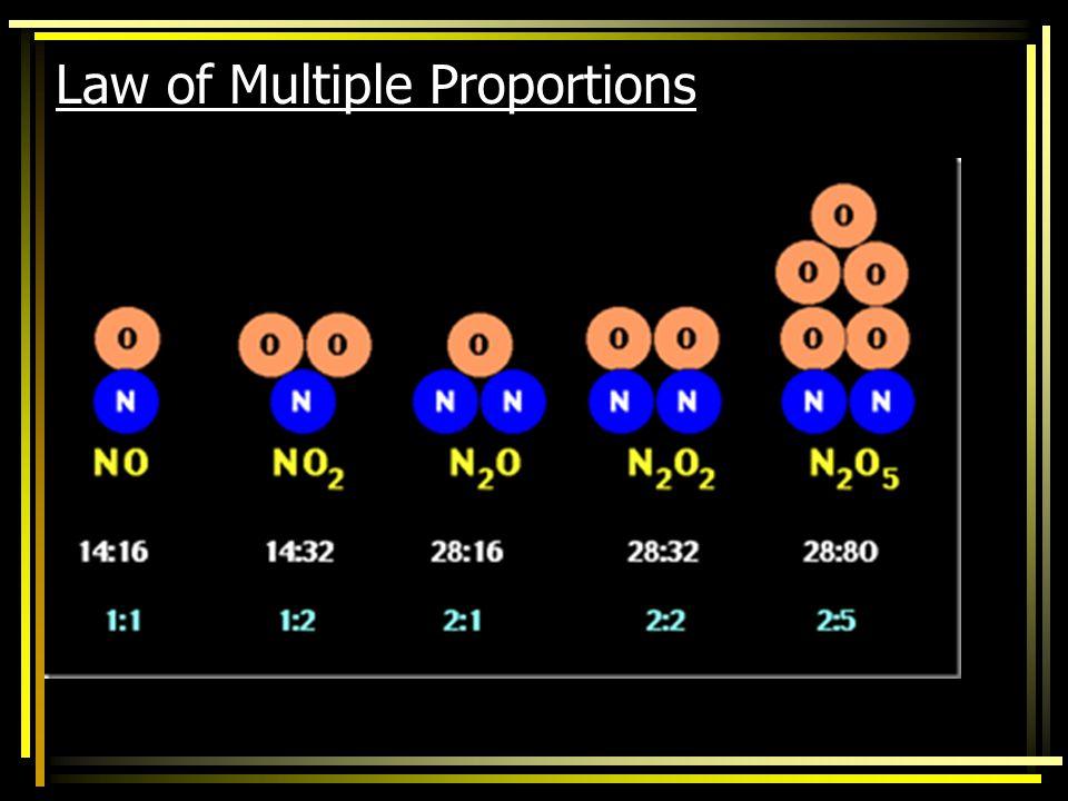 http://cwx.prenhall.com/bookbind /pubbooks/hillchem3/medialib/me dia_portfolio/text_images/CH02/F G02_02.JPG29 Law of Multiple Proportions If two elem
