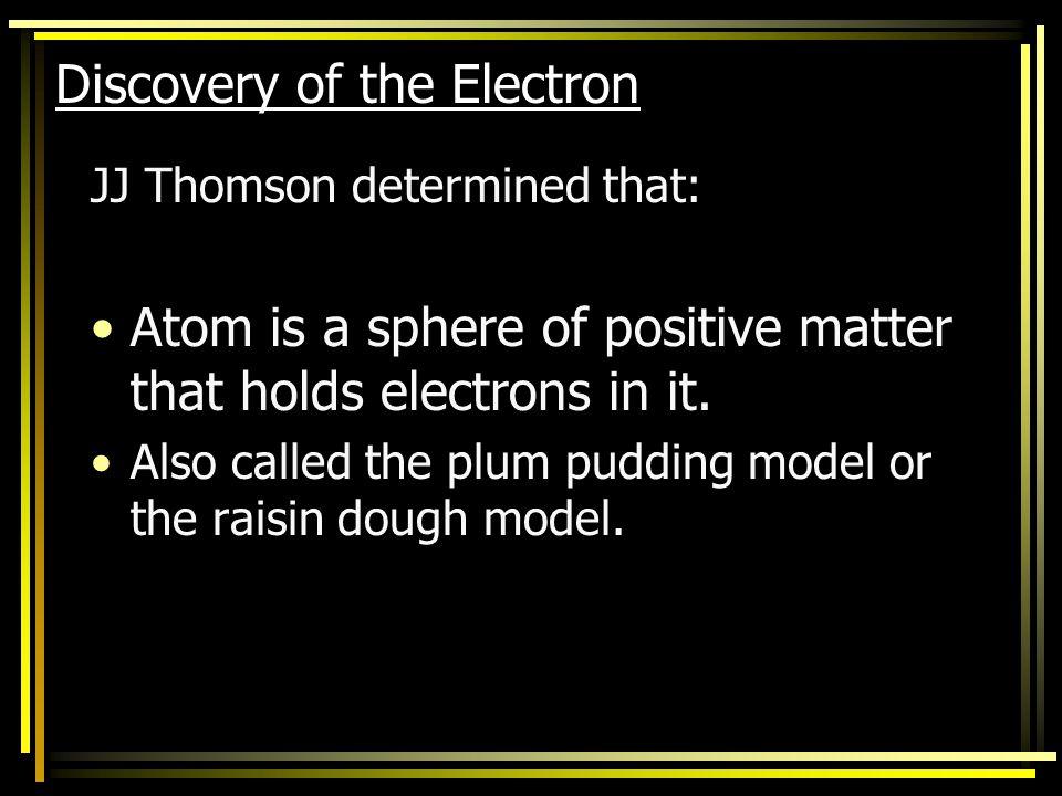 J.J. Thompson's Model _ _ _ _ _ + + + + +