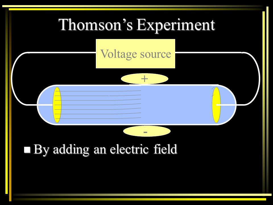 Voltage source Thomson's Experiment n By adding an electric field + -