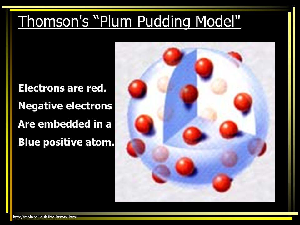 "Thomson's ""Plum Pudding Model"