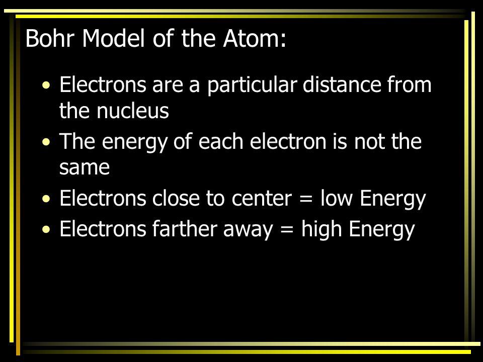 Bohr Model of the Atom: