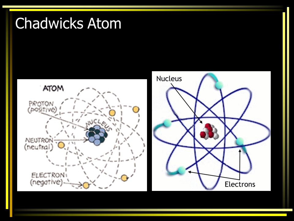 Chadwick In 1932, Chadwick proved the existence of neutrons - elementary particles devoid of any electrical charge. Located in the nucleus (Rutherford