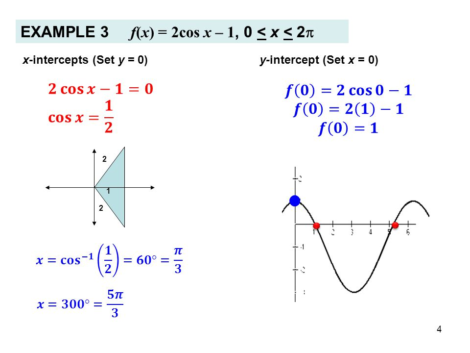 4 EXAMPLE 3 f(x) = 2cos x – 1, 0 < x < 2  x-intercepts (Set y = 0)y-intercept (Set x = 0) 1 2 2