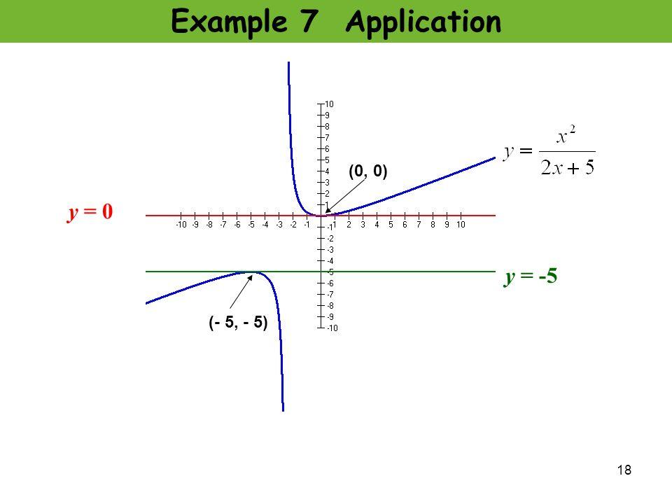 18 y = 0 y = -5 (0, 0) (- 5, - 5) Example 7 Application