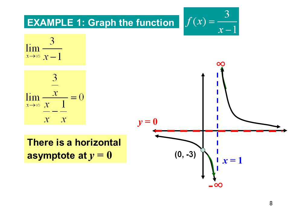 8 EXAMPLE 1: Graph the function There is a horizontal asymptote at y = 0 x = 1 y = 0 (0, -3) ∞ -∞