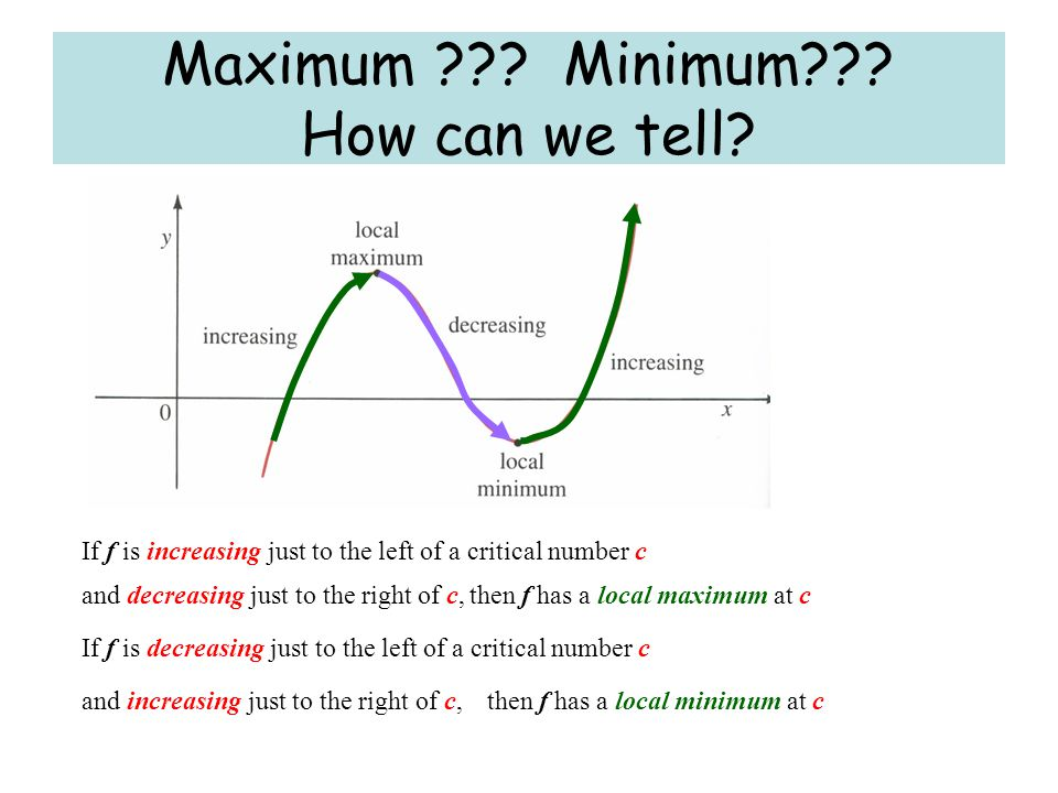 Maximum ??? Minimum??? How can we tell? and decreasing just to the right of c, then f has a local minimum at c If f is increasing just to the left of