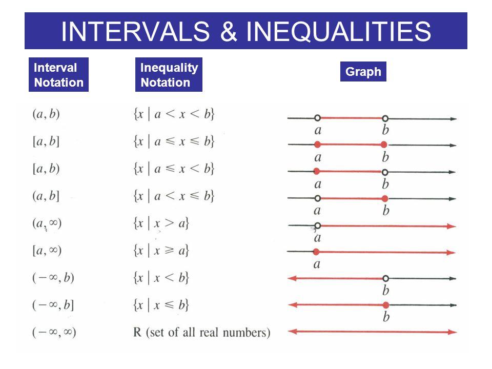 13 x 3 + 2x 2 – 5x – 6 = (x – 2)(x + 3)(x + 1) –3–3 –1–12 neg posneg pos x 3 + 2x 2 – 5x – 6 < 0 x 3 + 2x 2 – 5x – 6 > 0 x < –3 or –1 < x < 2 –3 2 EXAMPLE 6 x 3 + 2x 2 – 5x – 6 EXAMPLE x 3 + 2x 2 – 5x – 6
