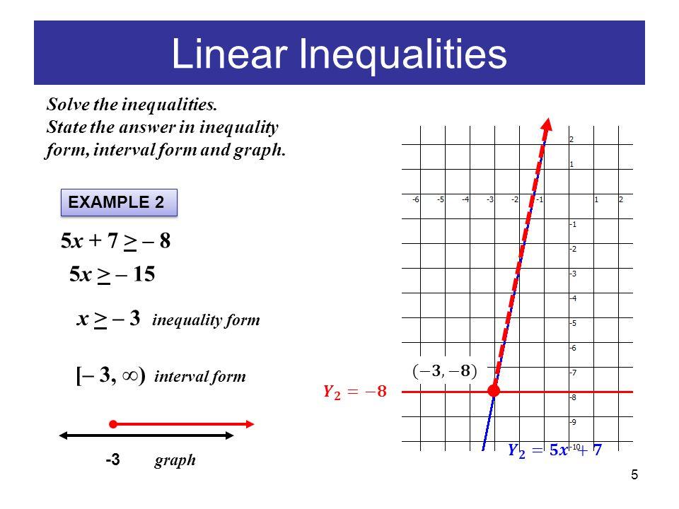 6 Linear Inequalities Solve the inequalities.