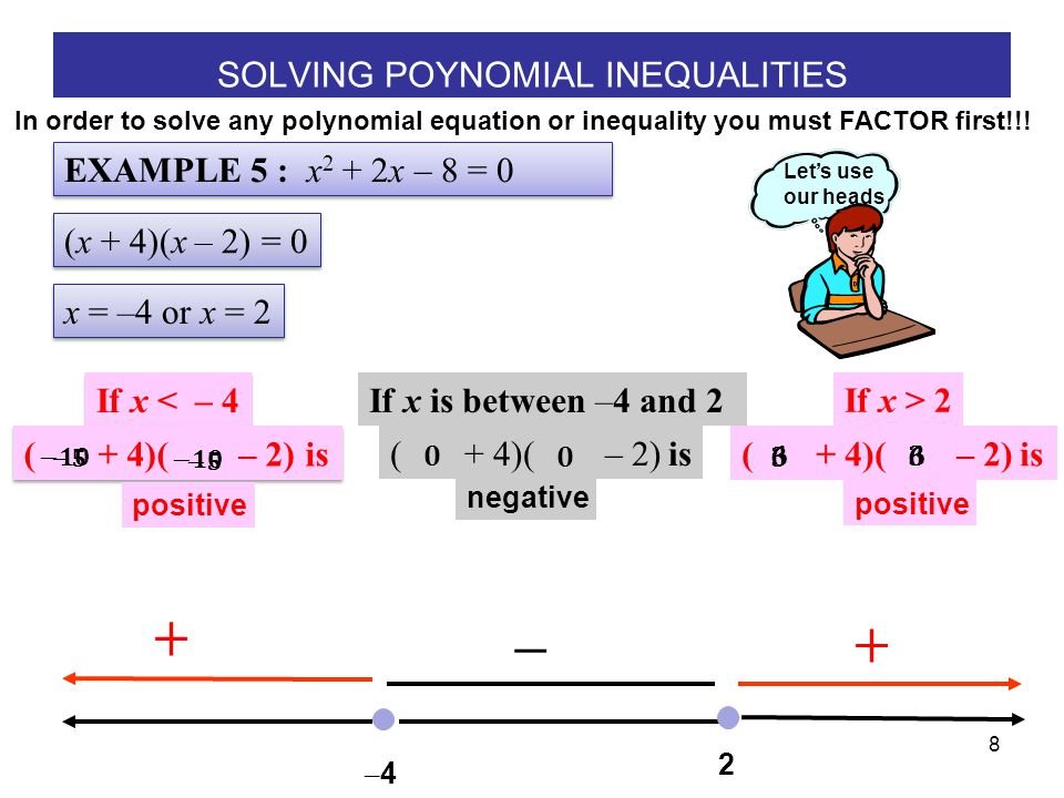 9 SOLVING POYNOMIAL INEQUALITIES x 2 + 2x – 8 = 0 (x + 4)(x – 2) = 0 – 4 2 x = – 4 or x = 2 (x + 4)(x – 2) > 0 (x + 4)(x – 2) < 0 x 2 + 2x – 8 > 0 x 2 + 2x – 8 < 0 x 2 – 4 < x < 2