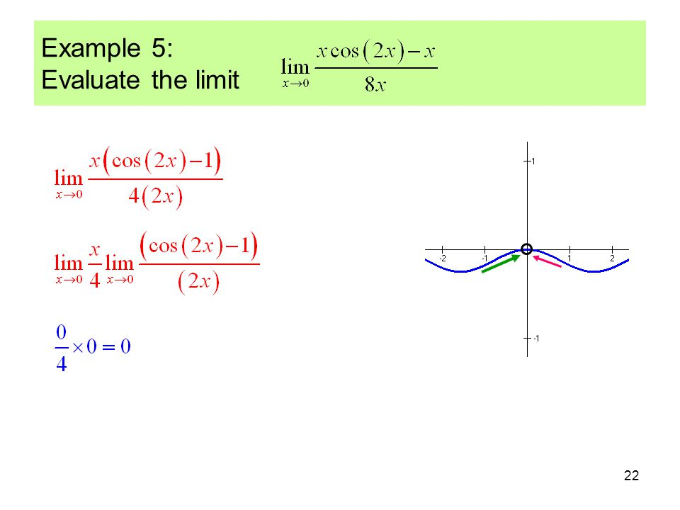 22 Example 5: Evaluate the limit