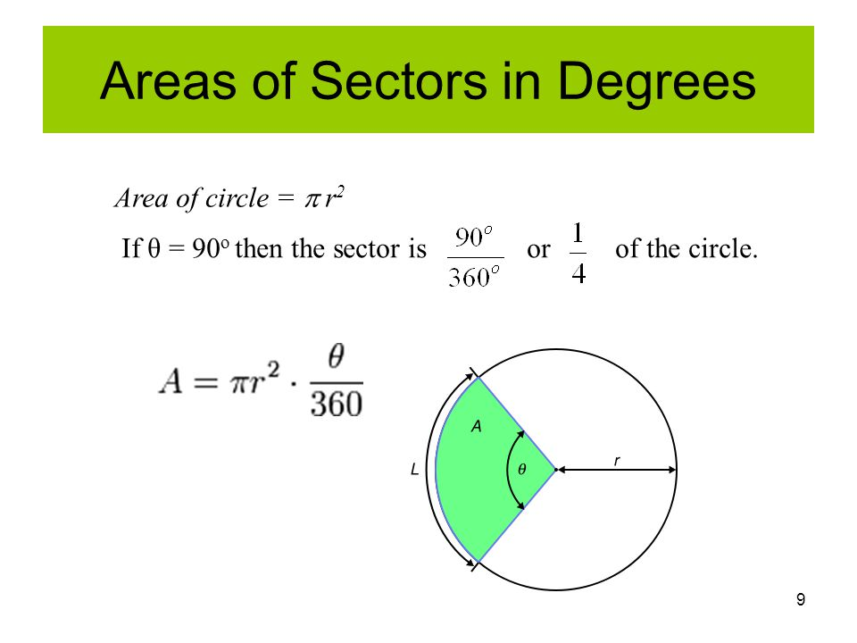 9 Areas of Sectors in Degrees Area of circle =  r 2 If θ = 90 o then the sector is or of the circle.