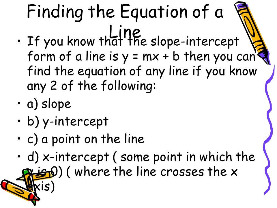 y = mx + b Example: if the slope is 4 and the y- intercept is -6 then the equation is y = 4x-6
